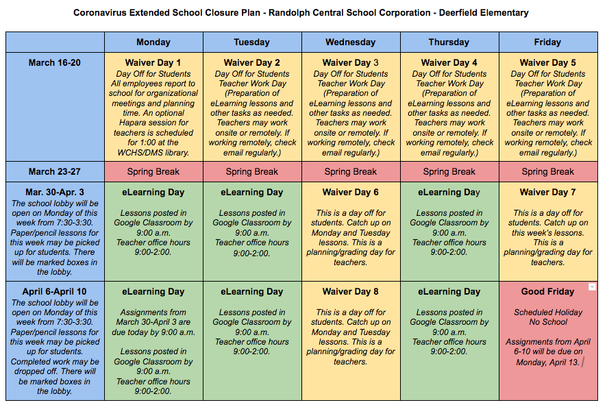 Extended School Closure Plan